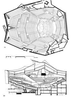 Planta (a) y corte (b)la sección larga del Philharmonie, Berlín
