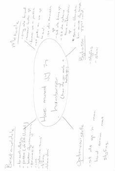 Mind map Afrikaans, Mindfulness, Map, Learning, Words, Studying, Teaching, Maps, Horse