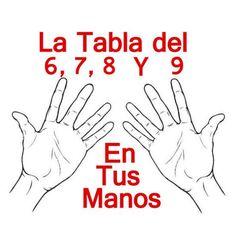 Tablas de multiplicar en las manos.