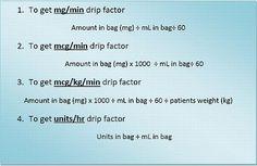 Medications Calculations