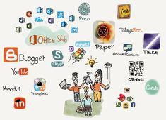Sovellukset Nykyään netistä löytää yhä enemmän ja enemmäna erilaisia ohjelmia ja sovelluksia. Olemme huomanneet, että kaikista paras on ku...