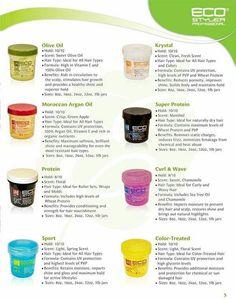 Eco styler gel types