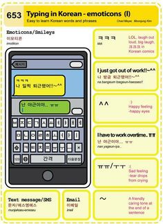Texting and emoticons - I don't text, but there are a few useful phrases on here anyway.