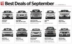 Top 10 New Car Deals for September 2012