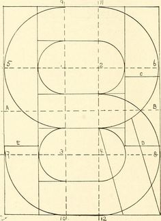 "Image from page 41 of ""How to make show cards; a practical treatise for the use of retail merchants and their clerks"" Typography Drawing, Graffiti Lettering, Typography Prints, Types Of Lettering, Lettering Design, Hand Lettering, Lettering Guide, Compass Drawing, Lettering Tutorial"