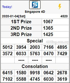 Best Result Togel Singapore Images In  Singapore Live