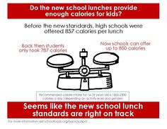 Before the new school lunch standards, students only took about 787 calories. Now, they are offered up to The New School, High School, Calories A Day, School Lunch, Students, Food, School Lunch Food, Grammar School, Essen