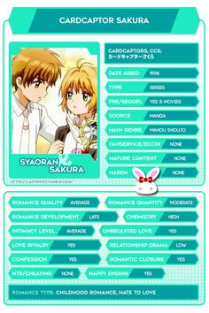 """CARDCAPTOR SAKURA SYNOPSIS: Sakura ended up collecting scattered magical cards called """"Clow Cards"""" when she found a mysterious book and accidentally activating the powers within them. She starts completing the set of these cards as the assigned. Animes To Watch, Anime Watch, Syaoran, Cardcaptor Sakura, Best Anime List, Top Anime, Best Romance Anime, Anime Suggestions, Anime Reccomendations"""