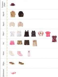 Базовая летняя капсула в гардеробе женщины: фото вещей