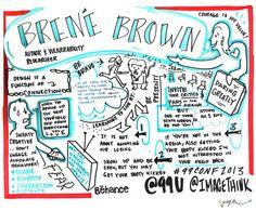 Brene Brown  99U Conference with Sketchnotes by ImageThink, 2013