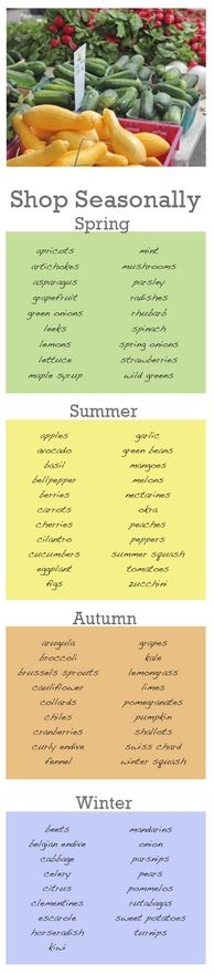 http://fashionpin1.blogspot.com - Seasonal Fruits and Vegetables
