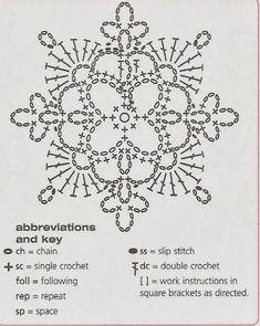"""Flor Enmarcada  """"Puedes elegir diferentes colores para trabajar este motivo audaz-mente en un tono. El centro abierto te da un inicio rápido, los pétalos se ... Crochet Motif, Crochet Patterns, Slip Stitch, Double Crochet, First Anniversary, Flowers, Pills, Manualidades, Hue"""
