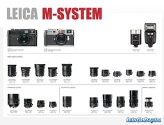 Leica M-System is something I will never be able to really afford, but is one of the luxury objects I covet.