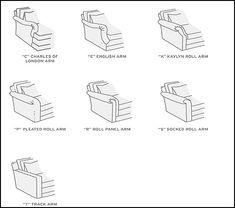 Choosing a Sofa arm style