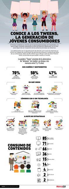 #Tweens, generación de jóvenes consumidores