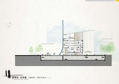 Taichung City Cultural Center Comeptition Entry,section 01