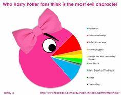 IT'S TRUE!!! She is the devil incarnate.