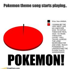 Funny+Pokemon+Memes | ... Pokémon Discussion / Funny Pokémon Memes, Images, Logics and Comics