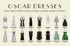 Oscar_Gewinner_Kleider