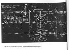 werkbund+Tafelbilder+1.jpg (1216×896)