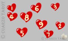 """NUMEROLOGÍA  La numerología se remonta a los tiempos del sabio griego Pitágoras.  ·SENDERO DE LA VIDA"""" Es la influencia de nuestro numero de nacimiento, el cual nos aporta muchos datos personales y de nuestra relación con los demás.  #FelizMartes #VidaSana #Moda #Suerte #deseos #destino #amuletos #talisman #numeros #numerología"""