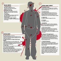 Cut-out and keep: a realistic guide to how your character should react to a bullet wound http://www.pastemagazine.com/blogs/1000words/2012/06/infographic-the-bloody-truth-cinematic-bullet-woun.html …