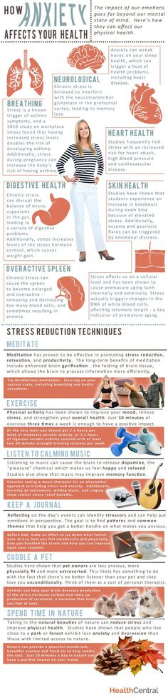 How Anxiety Affects Your Health (INFOGRAPHIC) Chronic stress and anxiety can wreak havoc on your physical health. Here's a glance at the effects and what you can do about it.