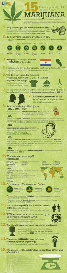 15 Things you should know about Marijuana    Assunto Polêmico ... =/