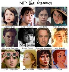 Wrong about Lucy & Anne, but that's an easy mistake- the are both ENFP's, kindred spirits to the INFP Infp Personality Type, Myers Briggs Personality Types, Myers Briggs Personalities, Character Personality, Personalidad Infp, Mbti Charts, Infj Infp, Enneagram Types, The Dreamers