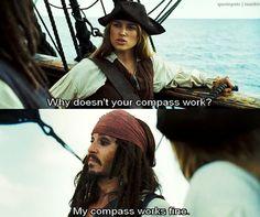 My compass works fine!