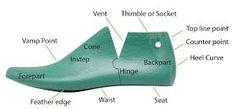 """Résultat de recherche d'images pour """"shoe last"""""""