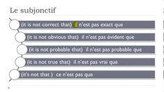Learn French - Unit 10 - Lesson G - Le subjonctif avec les structures né...
