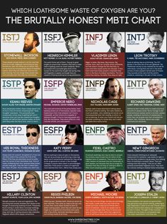 The Brutally Honest MBTI Chart. Which one are you? Take the test here.  I'm Nicholas Cage hahaha