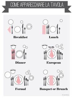 Come apparecchiare la tavola
