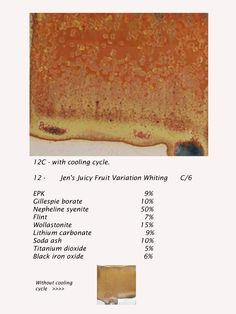 Jen's Juicy Fruit Variation w Whiting ^6 recipe
