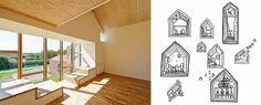 Archkids. Arquitectura para niños. Architecture for kids. Architecture for children.