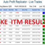 Lose Your Deposit with the Auto Profit Replicator Scam