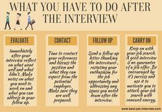 Your activity after the interview is key to job search success. Job Interview Preparation, Job Interview Questions, Job Interview Tips, Job Interviews, Interview Process, Career Search, Job Search Tips, Job Resume, Resume Tips