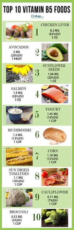 Vitamin E Rich Foods >>> You can get additional details at the image link.