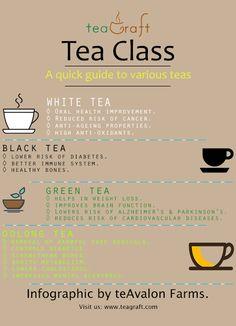Tea guide by www.teagraft.com
