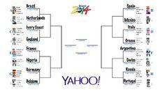 World Cup đỉnh cao: HLV Mourinho trổ tài dự đoán World Cup 2014 http://ole.vn/nhan-dinh-bong-da/thuy-sy-vs-ecuador-23h00-ngay-15-6-san-estadio-nacional.html
