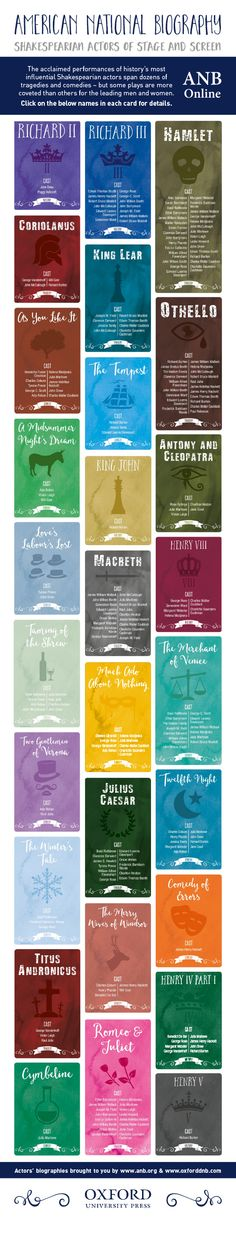Shakespeare Actors of Stage and Screen / American National Biography infographic for Oxford University Press. © Totem Studios 2015