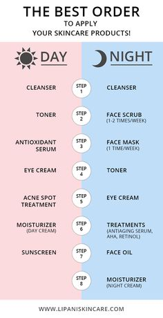 Apply your skincare products in the correct order so they can penetrate and absorb into your skin better!  Doing so will help you obtain optimal results!