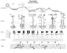 mvrdv diagram program - Buscar con Google