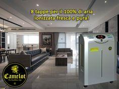 Purificatore dell'aria Imperial Tech Executive! 8 tappe per il 100% di aria ionizzata fresca e pura. Desktop Screenshot, Home, Tecnologia