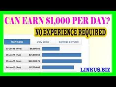How To Make Money Online Fast From Home By The Best Way 2017