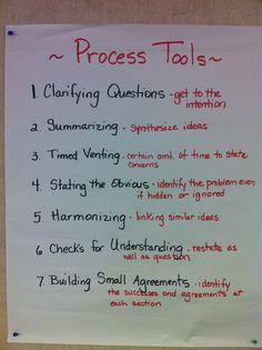 IEP process tools