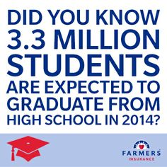 If your child is graduating from high school this spring, talk to your Farmers agent about potential changes to your policies. Farmers Insurance Agent, Talking To You, Smart Home, Did You Know, High School, Graduation, Students, Child, Spring