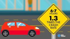 Drivers who skimp on just a couple of hours of sleep nearly double the risk of a crash.