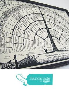 Family tree chart 2-per-order blank posters to be personalized w/genealogy, gifts for baby, men, women, grandparents, mother/father in-laws. from FreshRetroGallery https://smile.amazon.com/dp/B01882QYCO/ref=hnd_sw_r_pi_dp_zGnpybD3SJBAW #handmadeatamazon